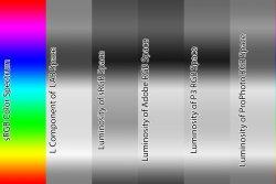 Luminosity-vs-color-space.jpg