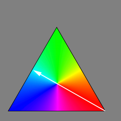 Hue-Triangle-and-arrow.png