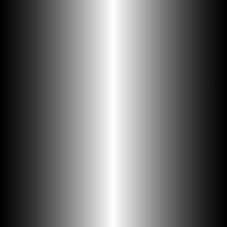 Cmax-Cmin-or-Saturation-Blend.jpg