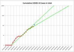 Utah-COVID-cases.jpg