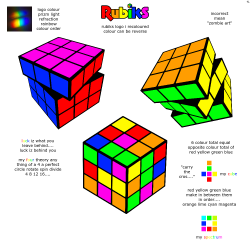 normal_cube_my_colour_layout_version.png